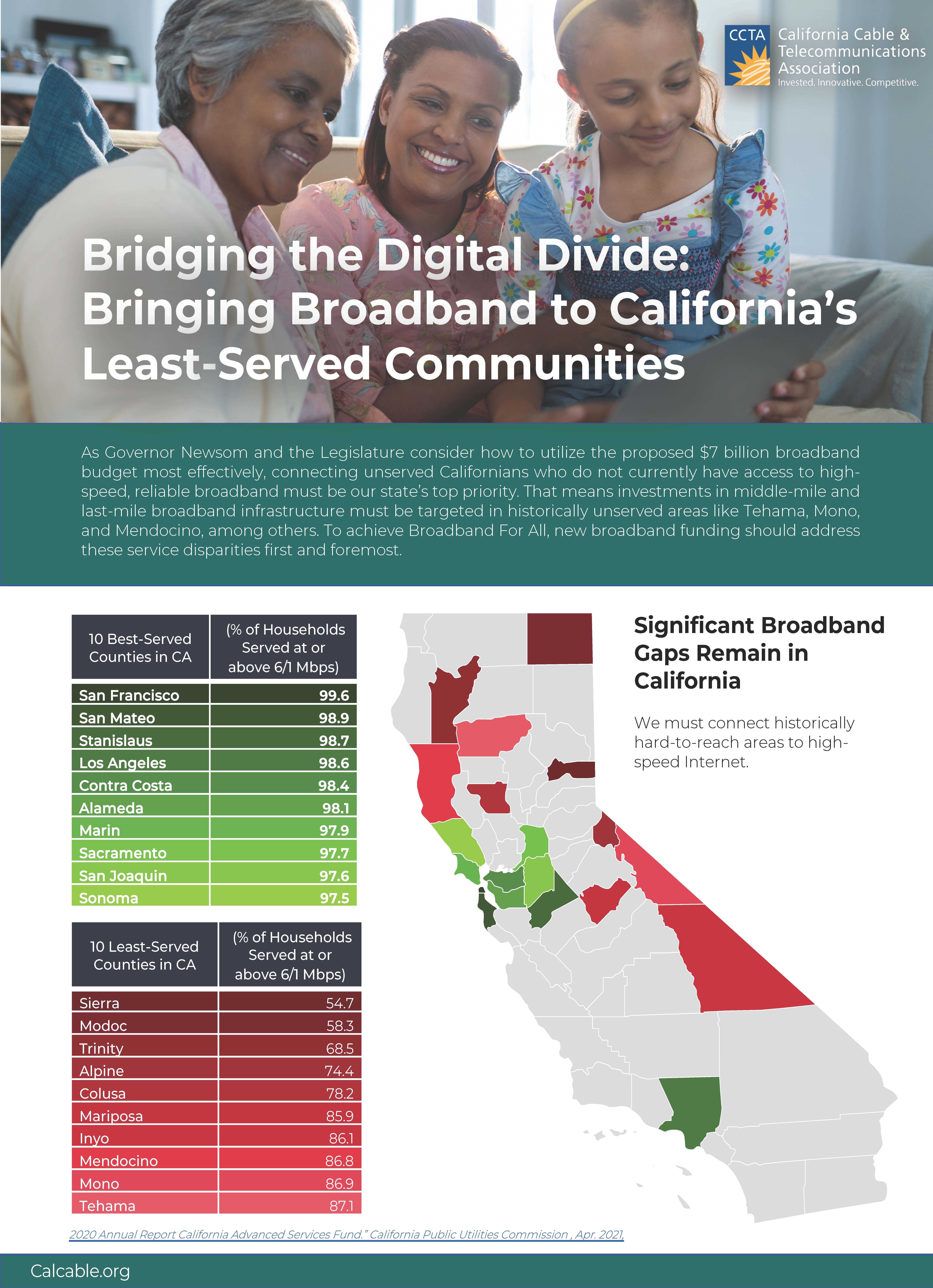 CCTA Newsom Broadband Propsal - Least Served Communities Fact Sheet_Page_1